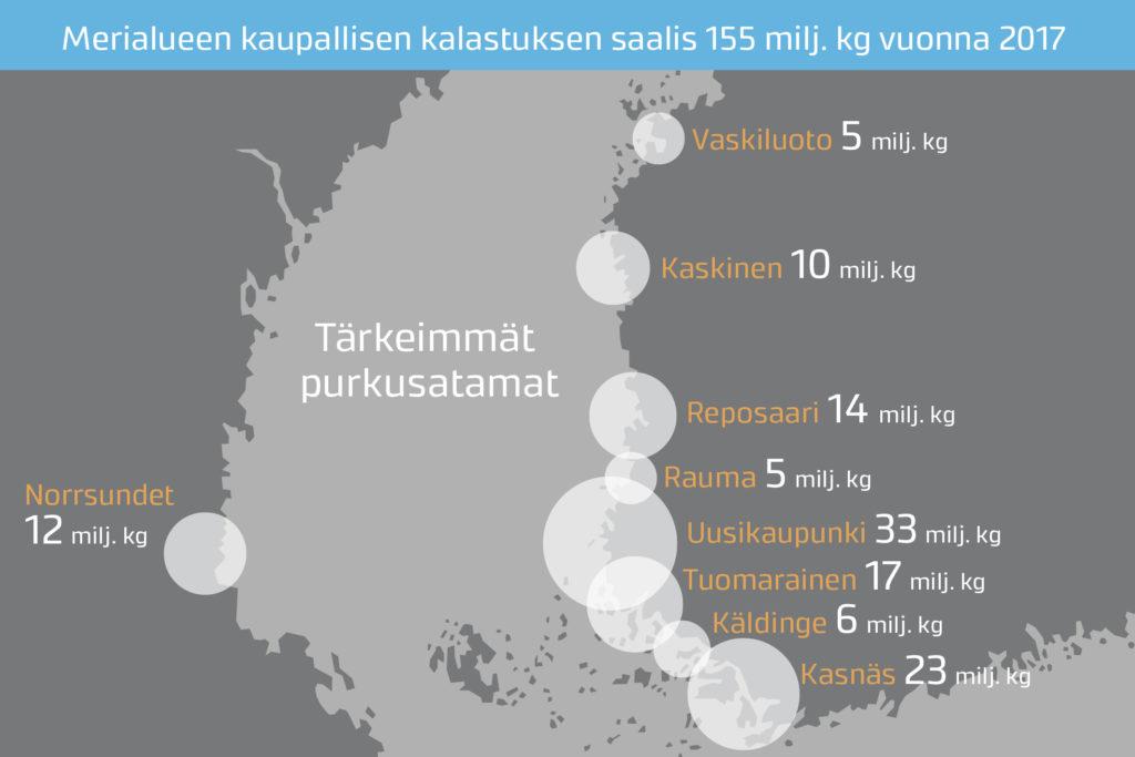 Tilastot_kaupallinen_kalastus_merella_2018suomi_v2